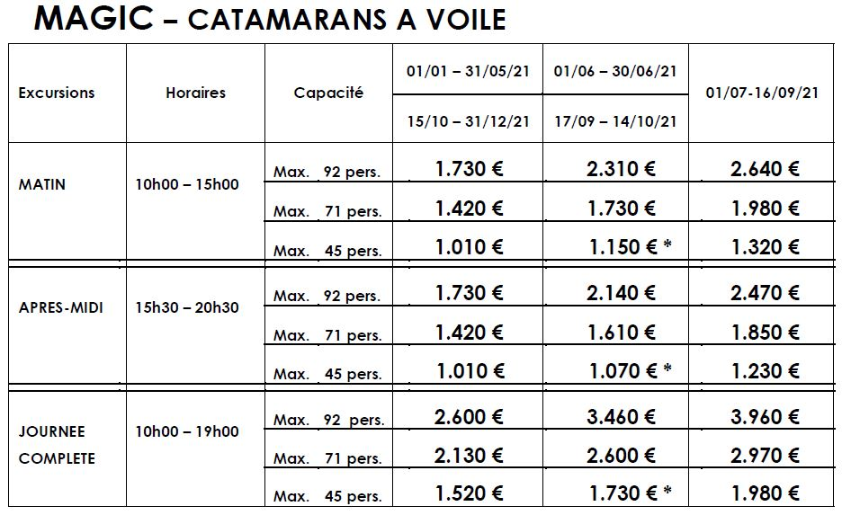 2021 Majorque catamaran Tarifs événements et incentives